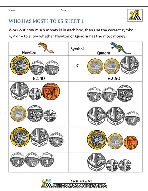 uk money worksheets to 163 5