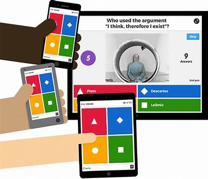 Kahoot Create Games Play Learning Graphic Fun