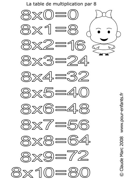 table de multiplication par 8 coloriages des tables de multiplications imprimer et colorier les tables de 2 3 4 5 6 7 8 9 10