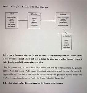 Solved  Dental Clinic System Domain Uml Class Diagram  Pat