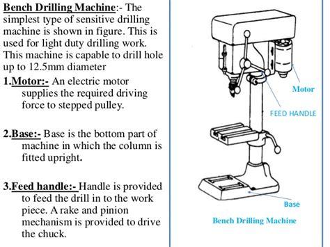 Bench Type Drilling Machine drilling machine 1