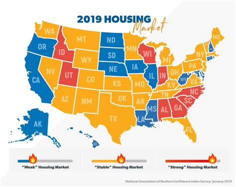 housing market what does the housing market look like near you