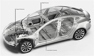 Tesla Model 3 Earns 5