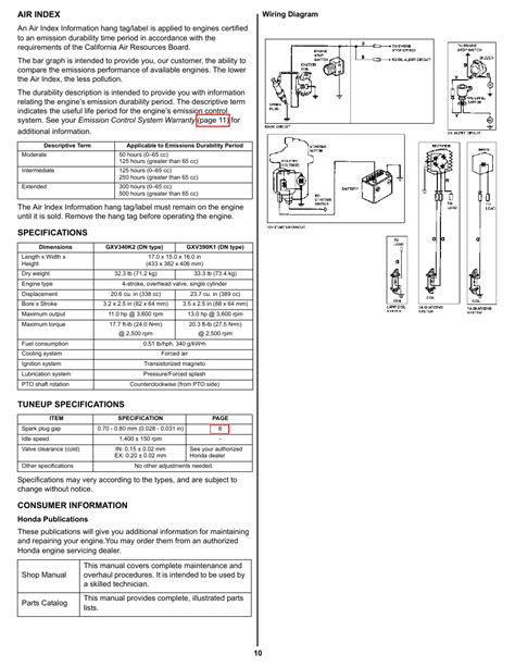 air specifications tuneup specifications honda gxv390 user manual page 10