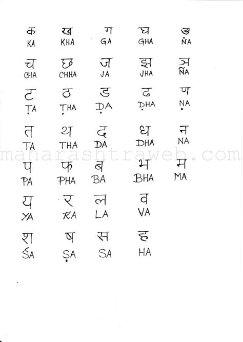 How to Read and Write in Konkani language
