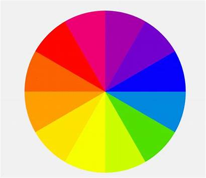 Palette Tools Wheel Brand Basic Colors Perfect