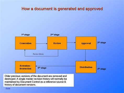 Document Version Controlpresentationeze