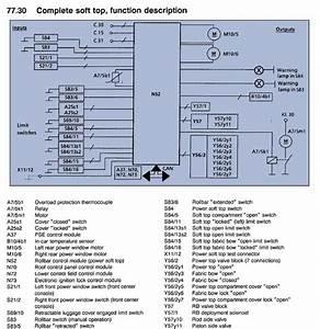 1999 Clk 320 Convertible - Top Doesn U0026 39 T Open