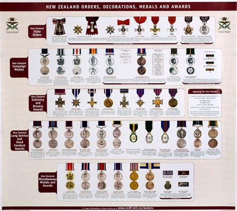uk military medal list