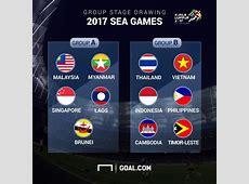 SEA Games Favourable draw for Malaysia; separated from