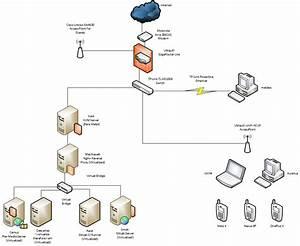 My Home Network Diagram    Homelab