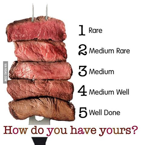 medium well steak genuinely curious about what people think people