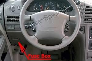 Fuse Box Diagram  U0026gt  Mercury Villager  1999