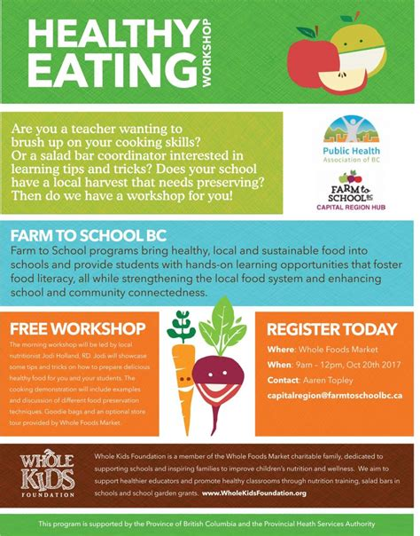 Activities (after viewing the programme). Health Eating Workshop (Capital) - Farm to School BC
