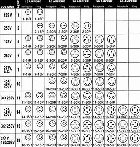 Woodworking Data Sheets