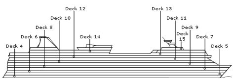 ncl pearl deck plans pdf gem deck plans