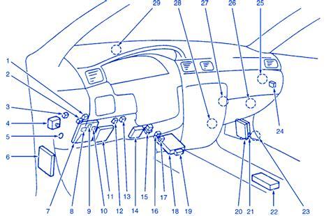 nissan   fuse boxblock circuit breaker diagram carfusebox