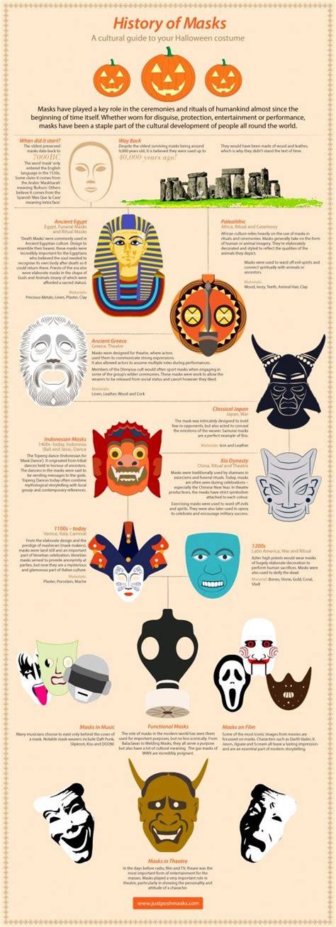 Even More Halloween Resources  Meine Pinnwand Kunst
