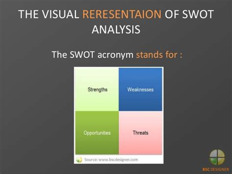 what does bsc stand for swot does anyone besides mba professors and consultants