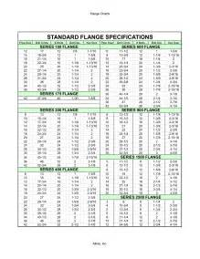 Pipe Flange Bolt Size Chart
