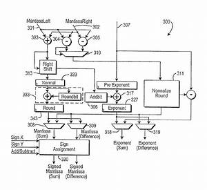 patent us8645449 combined floating point adder and With adding in circuitry
