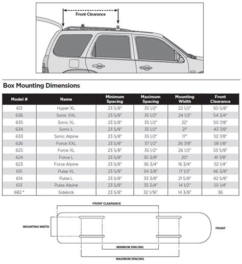 thule cargo boxes fit  toyota highlander