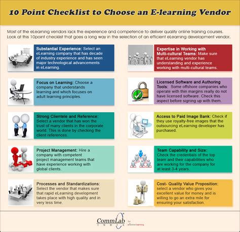 10 Point Checklist To Choose An Elearning Vendor An