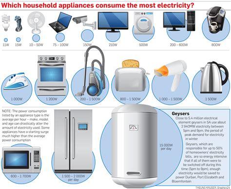 Как рассчитать потребляемую мощность электроприбора