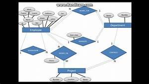 5- Mysql Database Tutorials For Beginners