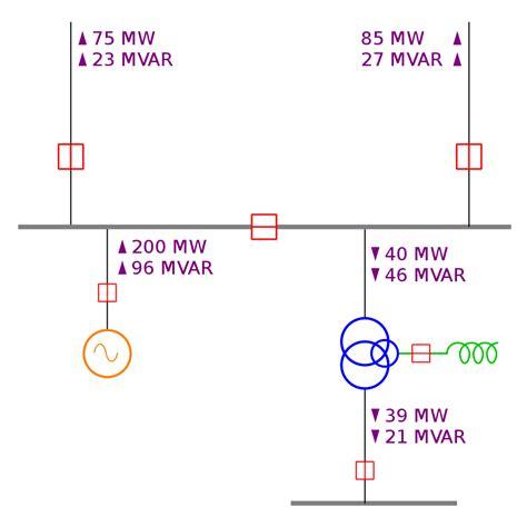 fileone  diagramsvg wikimedia commons