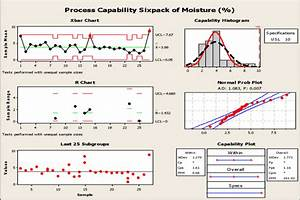 Quality Control Charts And Process Capability Analysis For