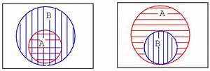 Boolean Relationships On Venn Diagrams