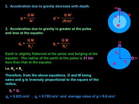 gravitation class