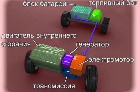 Применение водорода для автомобильных двигателей 1984 — Мищенко А.И. НЭБ . Национальная электронная библиотека
