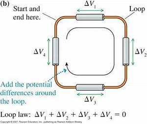 Kirchhoff's loop rule - the sum of the potential ...
