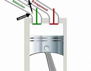 Quelle Est La Voiture La Plus Fiable : moteur essence le plus fiable moteur diesel le plus fiable moteur hdi le plus fiable mouvement ~ Medecine-chirurgie-esthetiques.com Avis de Voitures