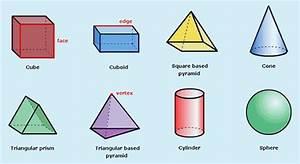3d Shape Names :: 3d Puzzle Image