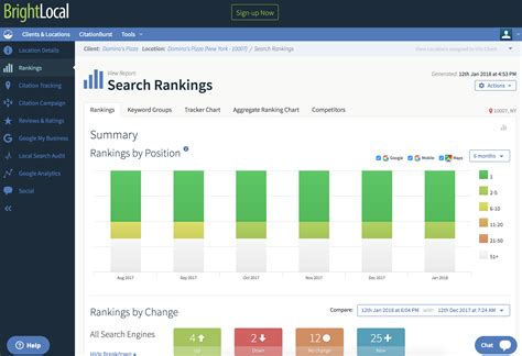 Seo Tools by 2018 Guide To The Best Seo Tools For Organic Search