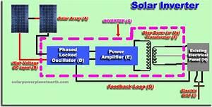 Photovoltaic Systems  U0623 U0646 U0638 U0645 U0629  U0627 U0644 U0637 U0627 U0642 U0629  U0627 U0644 U0634 U0645 U0633 U064a U0629  Solar Power