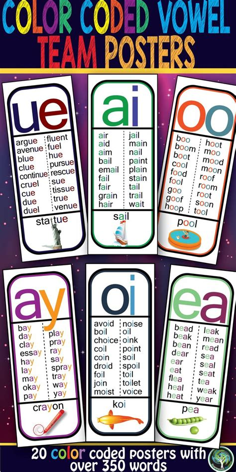 vowel team posters word wall  color coded blends