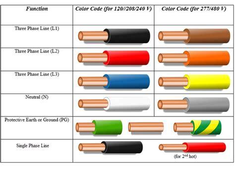 Brb Black Red Blue For Low Voltage Boy Brown Orange