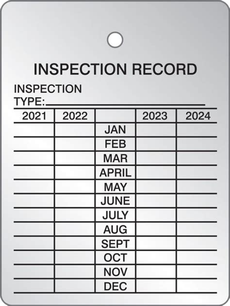 Inspection testing and maintenance of sprinkler systems activities (d) sprinkler system. What Is A Monthly Inspection Color? / Problems Observed During Monthly Filter Inspection ...
