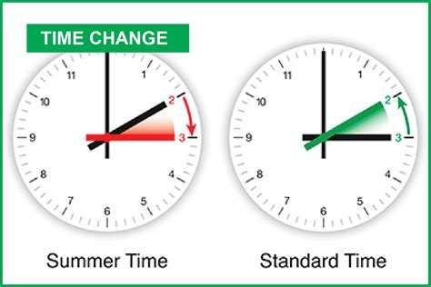 Day Light Saving Time Change by Snooze An Hour Daylight Saving Time Ends Tonight
