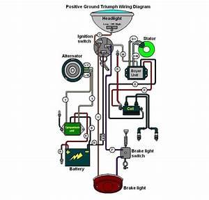 Mechanical Engineering Guide Line