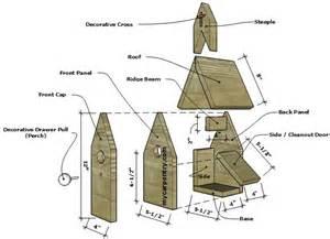 Patio Bar Design Ideas by Church Birdhouse Plans Bird House Plans That Resemble A
