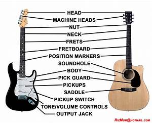 A Guitarist U0026 39 S Playground