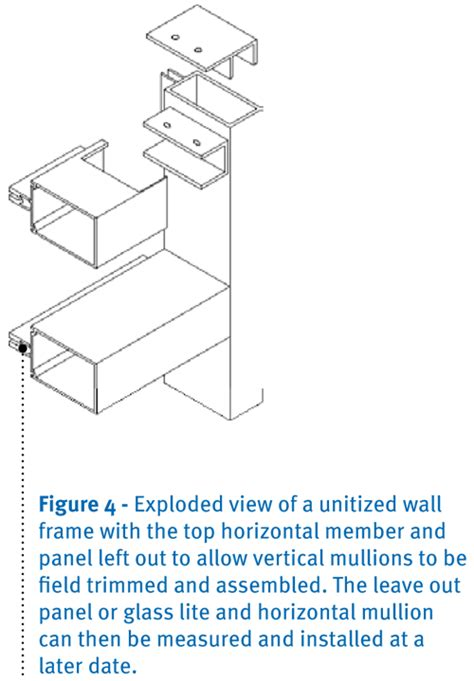 unitized curtain walls and their limitations glass magazine