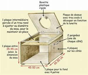 Plan De Toilette Bois : toilettes s ches compost ~ Dailycaller-alerts.com Idées de Décoration