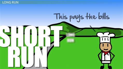 short run costs  long run costs  economics video