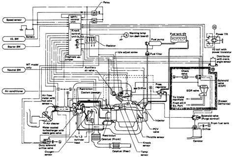 Subaru Fuel Wiring Diagram by Subaru Ej18 Engine Diagram Downloaddescargar
